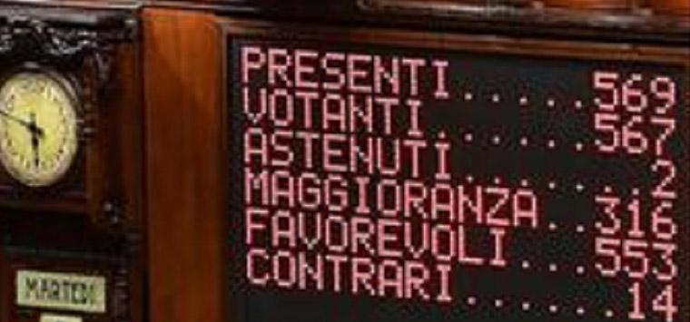 Il Parlamento sforbiciato: sì definitivo della Camera al taglio dei parlamentari