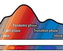 Piano pandemico antiflu (ma non solo), la bozza all'esame delle Regioni